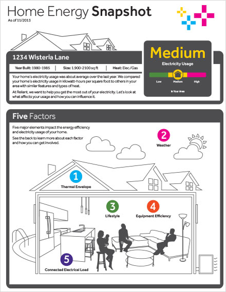 Home Energy Snapshot example pg1